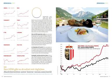 Upper Austrian Index - Börse Social Magazine #3