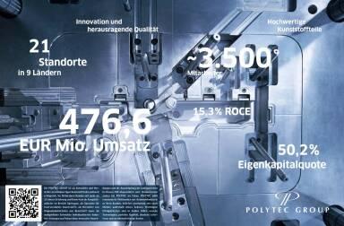 Polytec Geschäftsbericht 2013 476,6 Mio Euro Umsatz